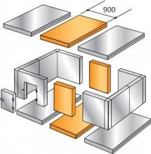Rozšiřovací pás KXH 3,30 900x1960x2200